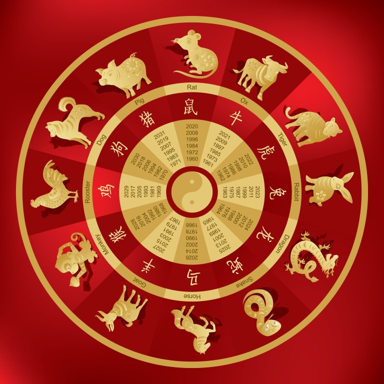 Chinese Year Signs